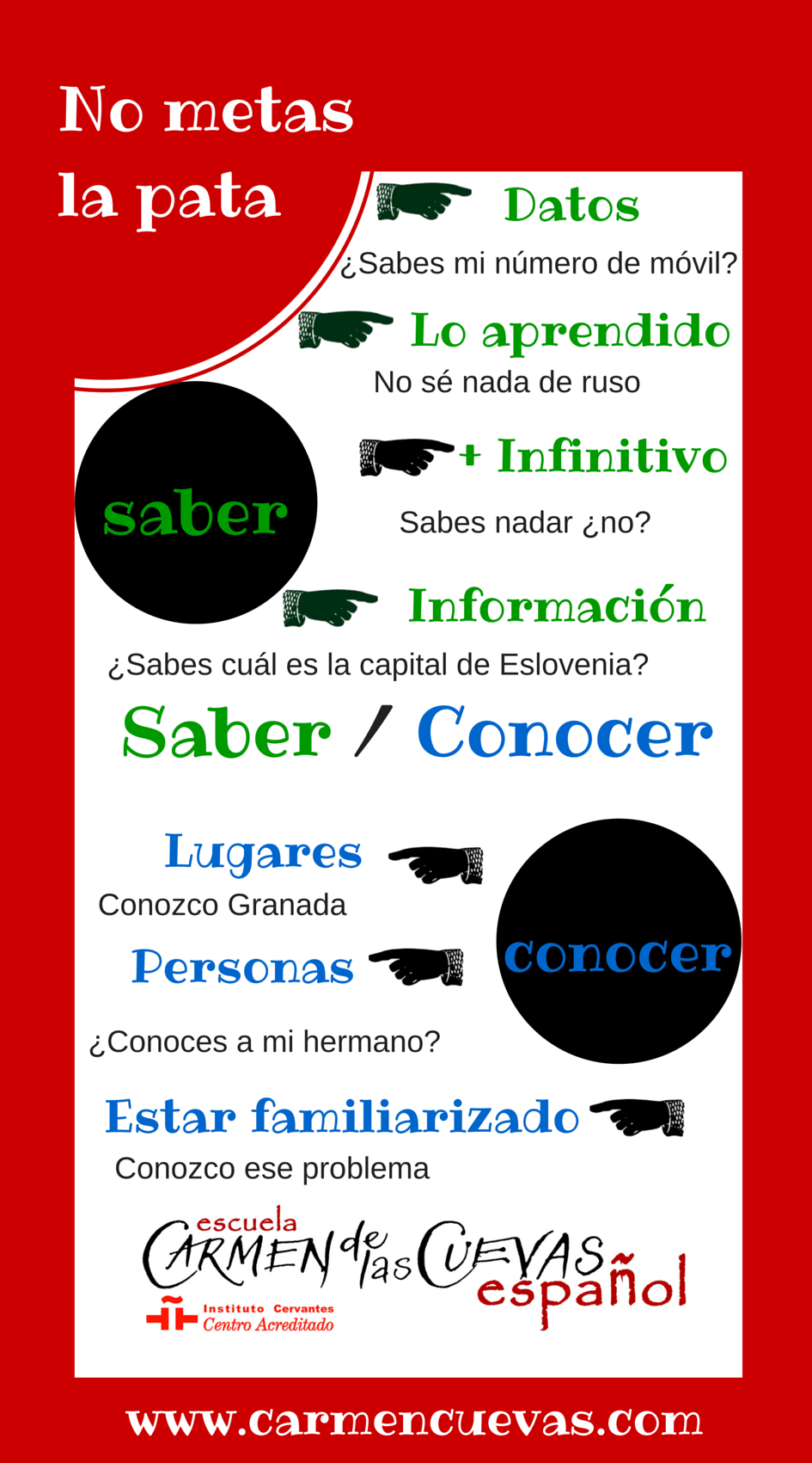Saber y conocer (This post is only available in Spanish)